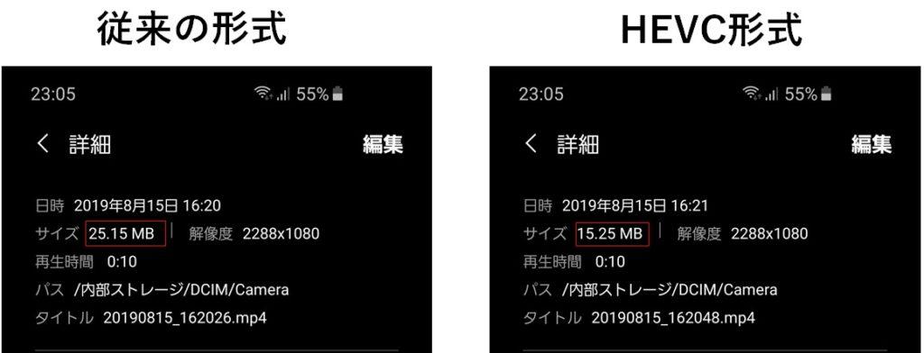 HEVC比較