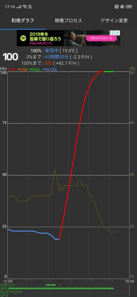 OPPO Reno A充電時間