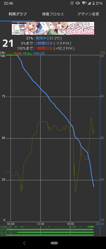 Xperia5のバッテリー使用履歴