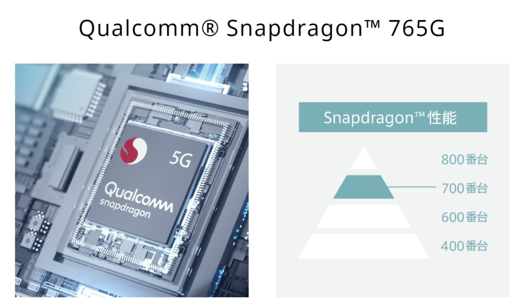Snapdragon765Gの充分なパフォーマンス